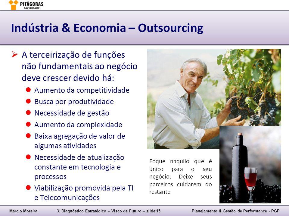Márcio Moreira3. Diagnóstico Estratégico – Visão de Futuro – slide 15Planejamento & Gestão de Performance - PGP Indústria & Economia – Outsourcing  A