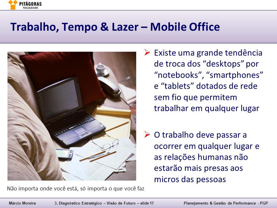 Márcio Moreira3. Diagnóstico Estratégico – Visão de Futuro – slide 17Planejamento & Gestão de Performance - PGP Trabalho, Tempo & Lazer – Mobile Offic
