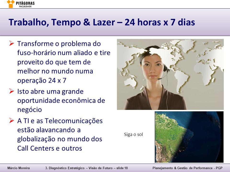 Márcio Moreira3. Diagnóstico Estratégico – Visão de Futuro – slide 18Planejamento & Gestão de Performance - PGP Trabalho, Tempo & Lazer – 24 horas x 7