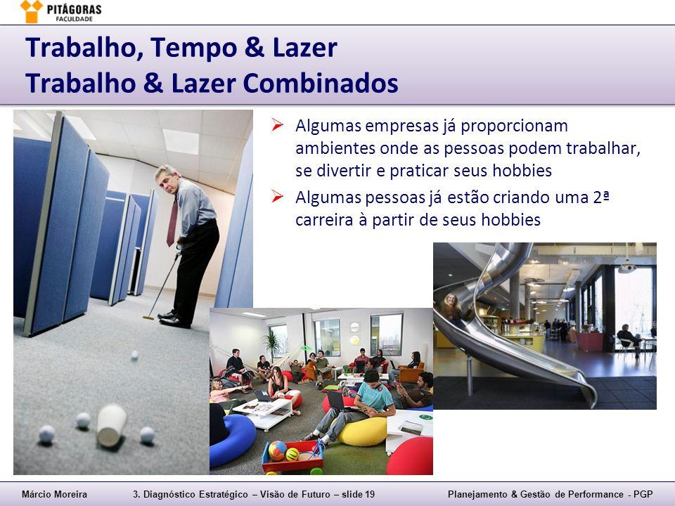 Márcio Moreira3. Diagnóstico Estratégico – Visão de Futuro – slide 19Planejamento & Gestão de Performance - PGP Trabalho, Tempo & Lazer Trabalho & Laz