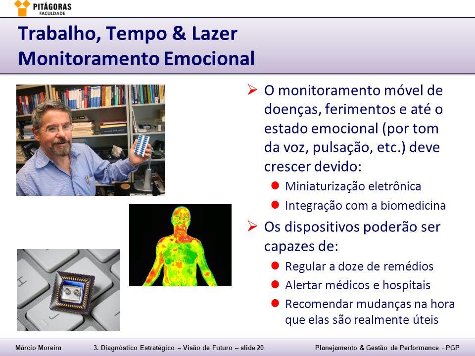 Márcio Moreira3. Diagnóstico Estratégico – Visão de Futuro – slide 20Planejamento & Gestão de Performance - PGP Trabalho, Tempo & Lazer Monitoramento