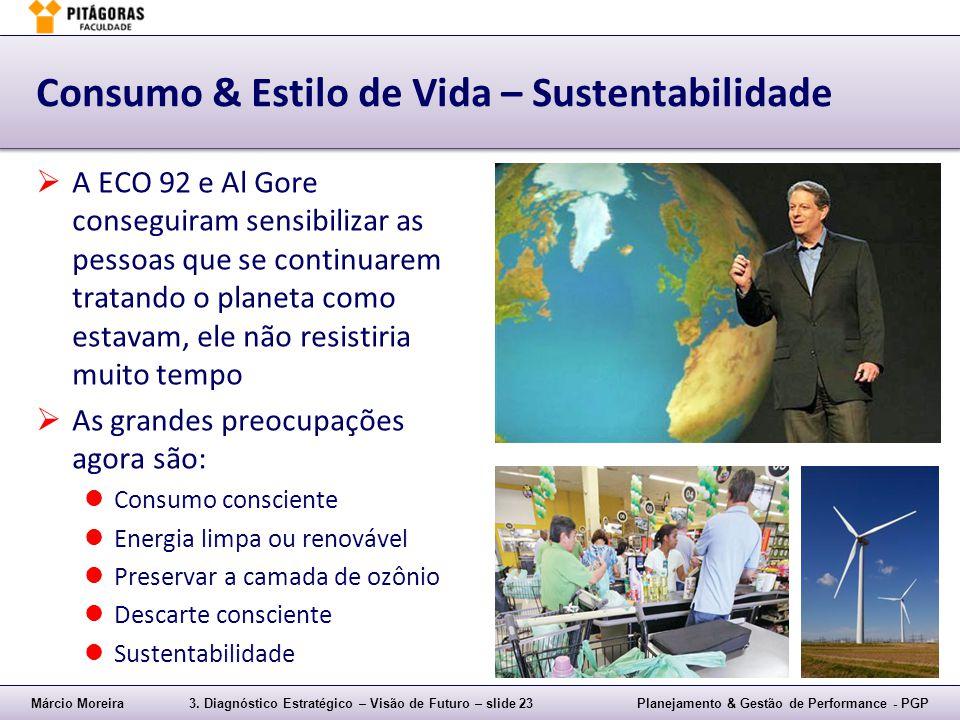 Márcio Moreira3. Diagnóstico Estratégico – Visão de Futuro – slide 23Planejamento & Gestão de Performance - PGP Consumo & Estilo de Vida – Sustentabil