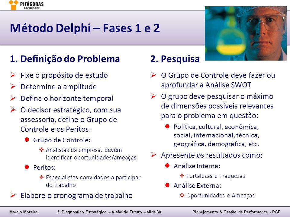 Márcio Moreira3. Diagnóstico Estratégico – Visão de Futuro – slide 30Planejamento & Gestão de Performance - PGP Método Delphi – Fases 1 e 2 1. Definiç