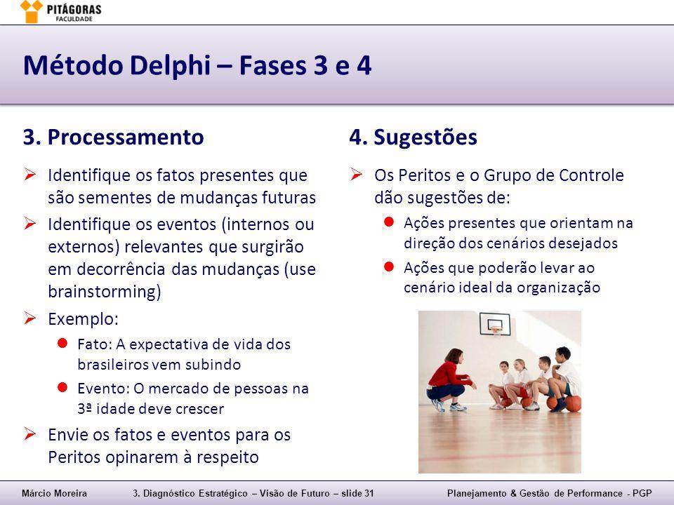 Márcio Moreira3. Diagnóstico Estratégico – Visão de Futuro – slide 31Planejamento & Gestão de Performance - PGP Método Delphi – Fases 3 e 4 3. Process