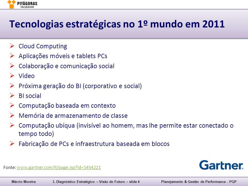 Márcio Moreira3. Diagnóstico Estratégico – Visão de Futuro – slide 4Planejamento & Gestão de Performance - PGP Tecnologias estratégicas no 1º mundo em