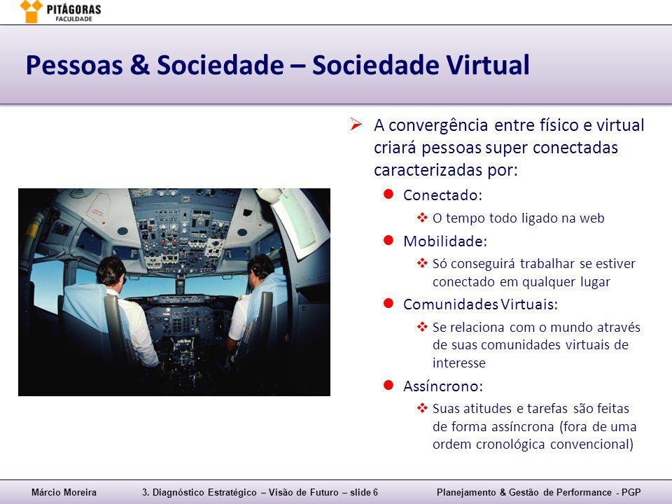 Márcio Moreira3. Diagnóstico Estratégico – Visão de Futuro – slide 6Planejamento & Gestão de Performance - PGP Pessoas & Sociedade – Sociedade Virtual