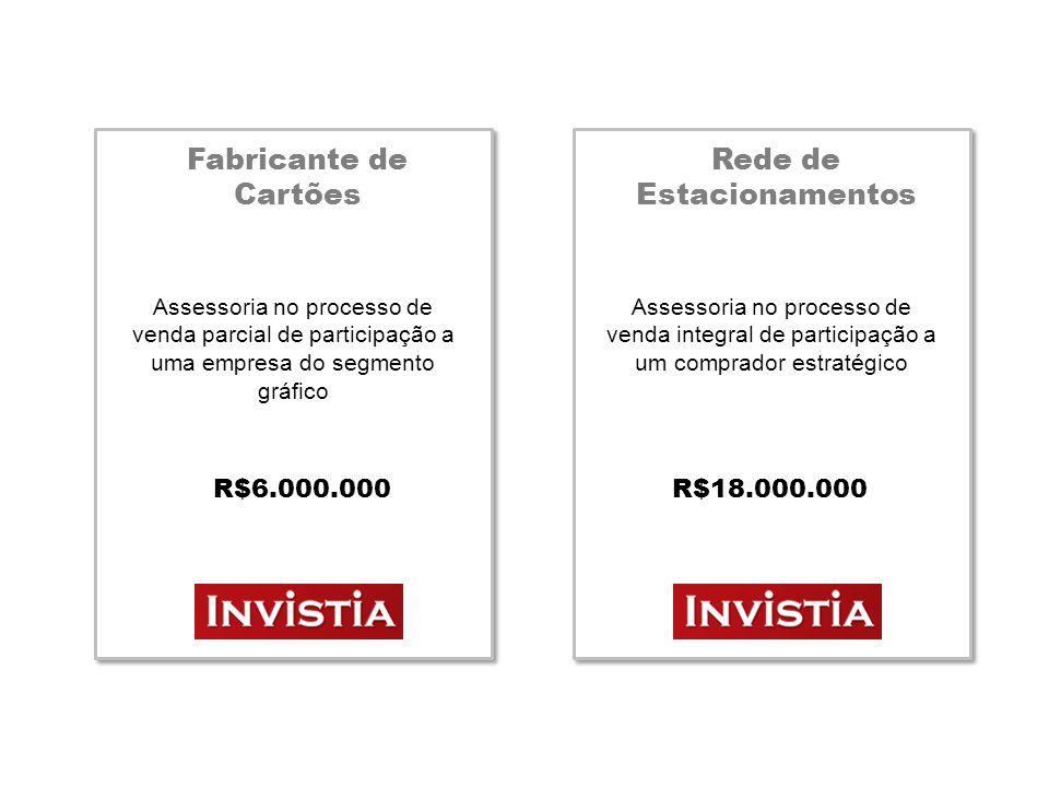 Rede de Estacionamentos Assessoria no processo de venda integral de participação a um comprador estratégico R$18.000.000 Fabricante de Cartões Assessoria no processo de venda parcial de participação a uma empresa do segmento gráfico R$6.000.000