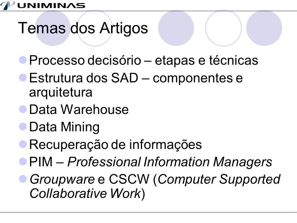 Temas dos Artigos Processo decisório – etapas e técnicas Estrutura dos SAD – componentes e arquitetura Data Warehouse Data Mining Recuperação de informações PIM – Professional Information Managers Groupware e CSCW (Computer Supported Collaborative Work)