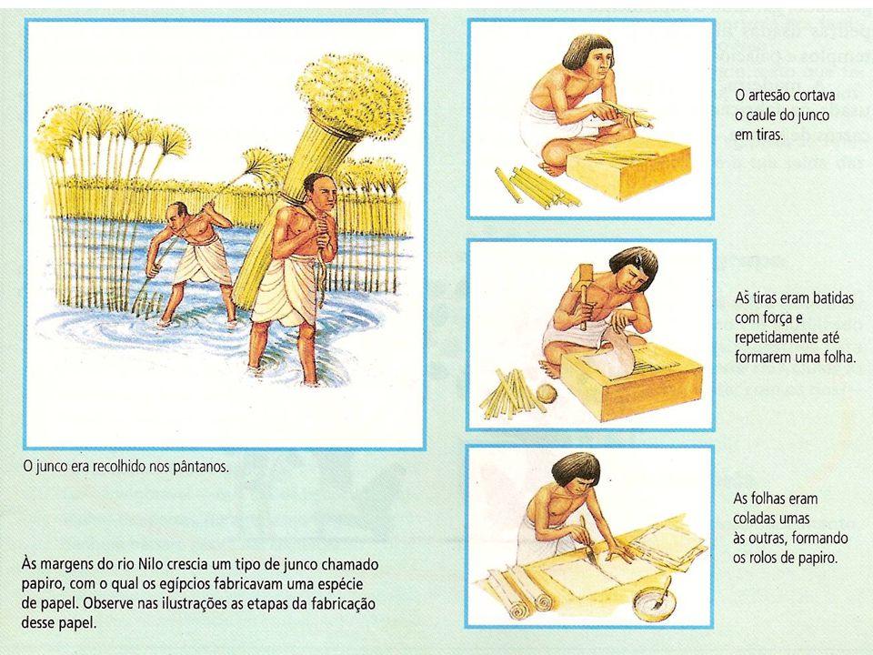 FORMAÇÃO DO ESTADO NO EGITO ANTIGO Nomos = conjuntos de aldeias governadas pelos nomarcas, nome dado aos chefes mais poderosos.