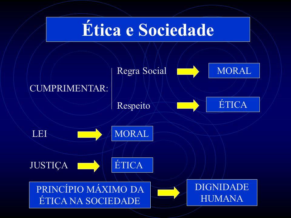 Regra Social CUMPRIMENTAR: Respeito LEI JUSTIÇA MORAL ÉTICA MORAL ÉTICA Ética e Sociedade PRINCÍPIO MÁXIMO DA ÉTICA NA SOCIEDADE DIGNIDADE HUMANA