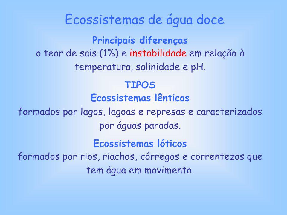 Ecossistemas de água doce Principais diferenças o teor de sais (1%) e instabilidade em relação à temperatura, salinidade e pH. TIPOS Ecossistemas lênt