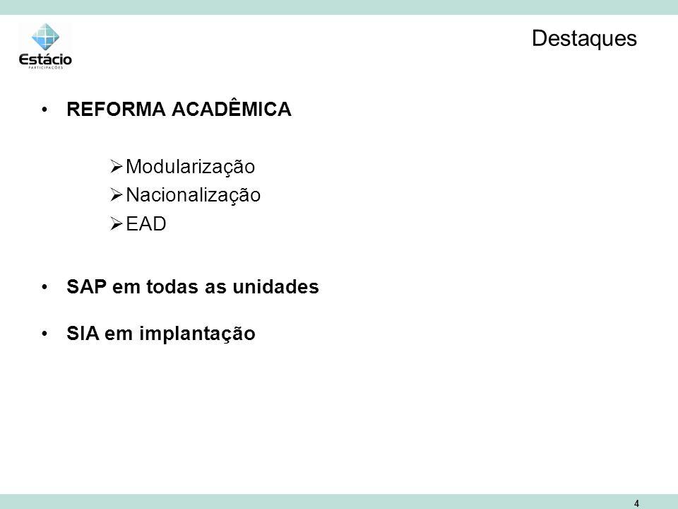 4 Destaques REFORMA ACADÊMICA  Modularização  Nacionalização  EAD SAP em todas as unidades SIA em implantação