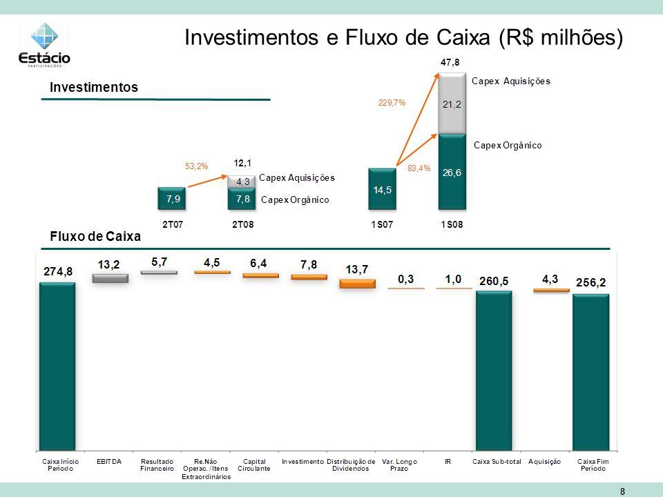 8 Investimentos e Fluxo de Caixa (R$ milhões) Fluxo de Caixa Investimentos