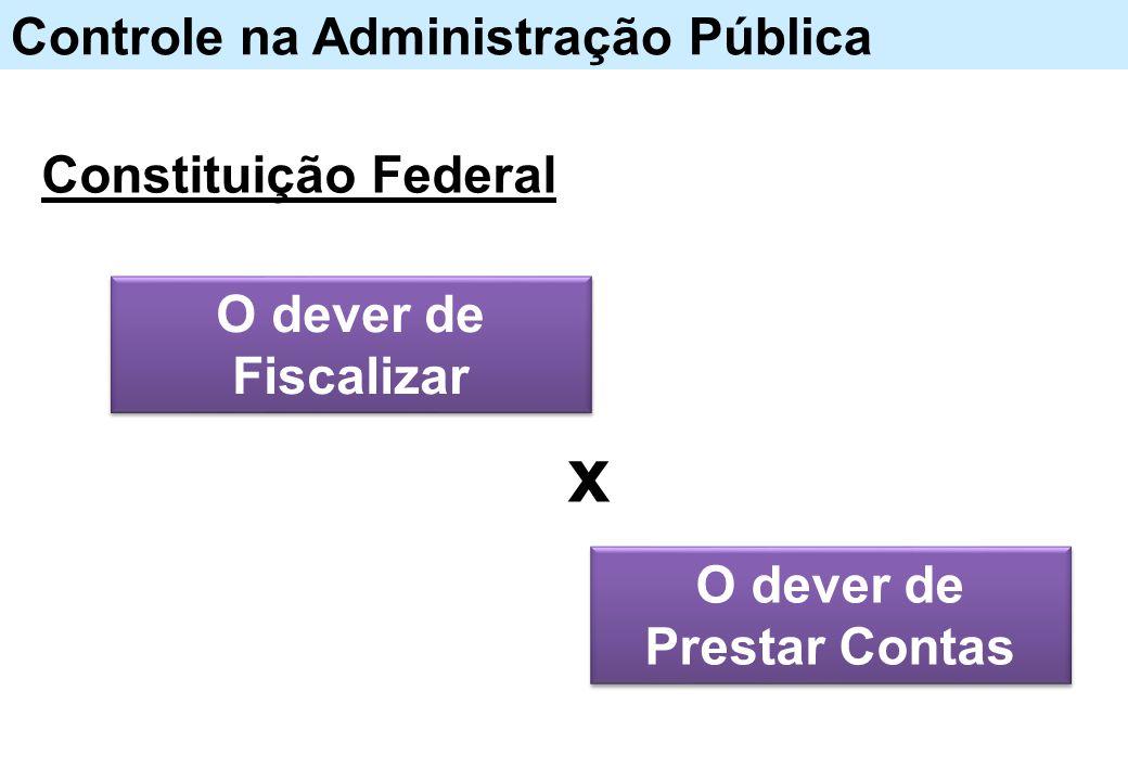 Controle na Administração Pública O dever de Prestar Contas O dever de Fiscalizar Constituição Federal x