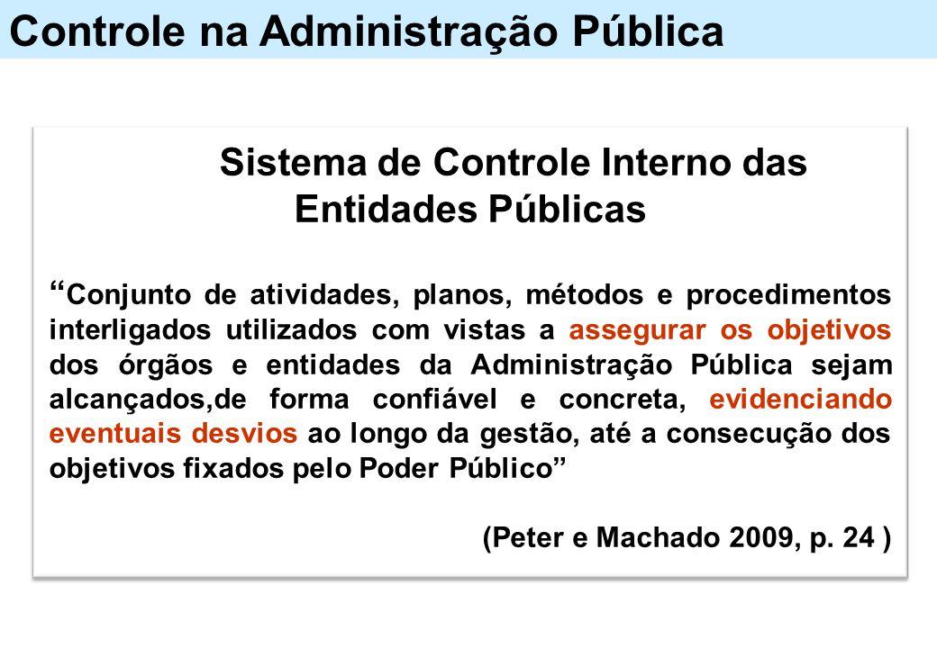 """Sistema de Controle Interno das Entidades Públicas """" Conjunto de atividades, planos, métodos e procedimentos interligados utilizados com vistas a asse"""