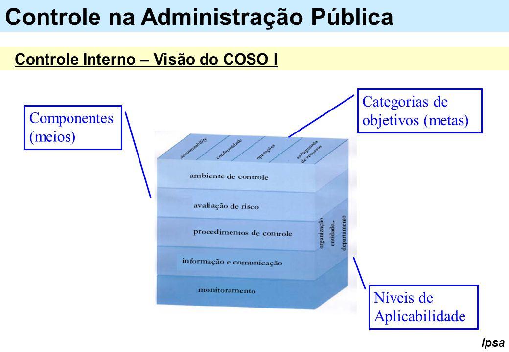 Controle na Administração Pública Controle Interno – Visão do COSO I Categorias de objetivos (metas) Níveis de Aplicabilidade Componentes (meios) ipsa