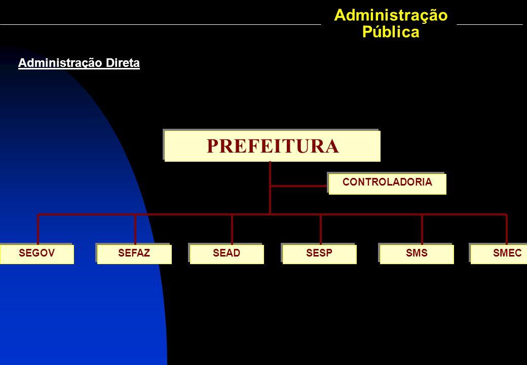 Administração Pública Administração Direta PREFEITURA SMS SEFAZ SEGOV SMEC SEAD SESP CONTROLADORIA
