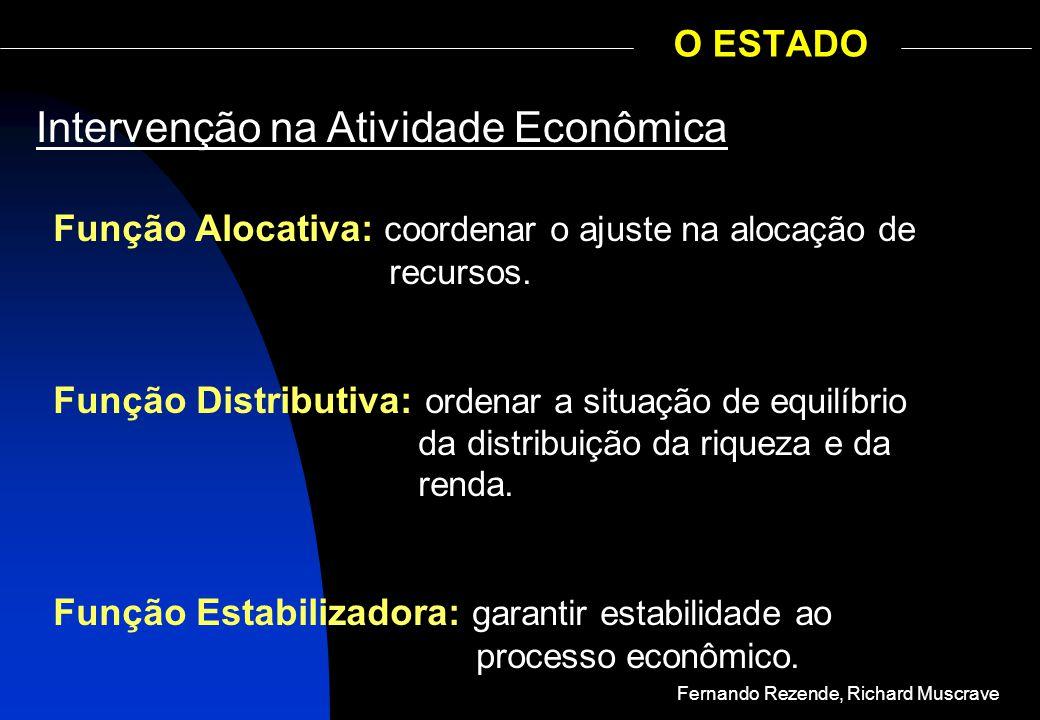 O ESTADO Intervenção na Atividade Econômica Função Alocativa: coordenar o ajuste na alocação de recursos. Função Distributiva: ordenar a situação de e