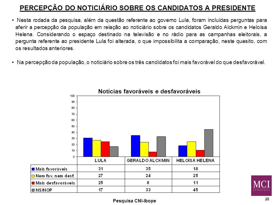 28 Pesquisa CNI-Ibope PERCEPÇÃO DO NOTICIÁRIO SOBRE OS CANDIDATOS A PRESIDENTE Nesta rodada da pesquisa, além da questão referente ao governo Lula, foram incluídas perguntas para aferir a percepção da população em relação ao noticiário sobre os candidatos Geraldo Alckmin e Heloísa Helena.
