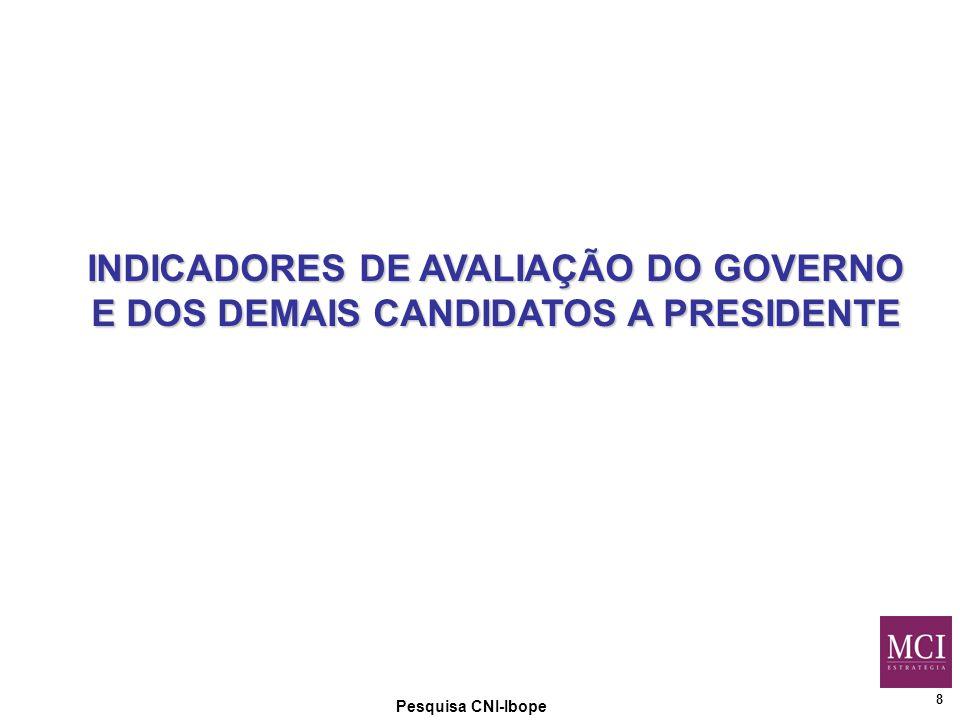 8 Pesquisa CNI-Ibope INDICADORES DE AVALIAÇÃO DO GOVERNO E DOS DEMAIS CANDIDATOS A PRESIDENTE