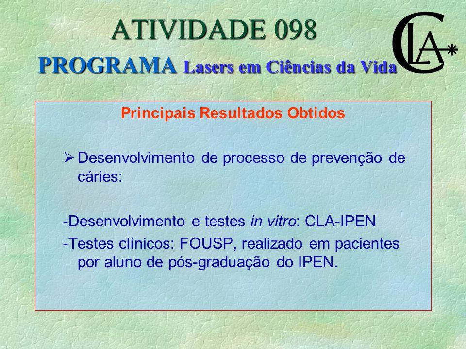 Principais Resultados Obtidos  Desenvolvimento de processo de prevenção de cáries: -Desenvolvimento e testes in vitro: CLA-IPEN -Testes clínicos: FOUSP, realizado em pacientes por aluno de pós-graduação do IPEN.