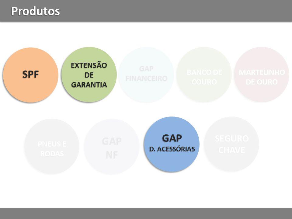 Produtos GAPFINANCEIRO GAPNF SEGUROCHAVE MARTELINHO DE OURO PNEUS E RODAS BANCO DE COURO SPF EXTENSÃODEGARANTIA GAP D.