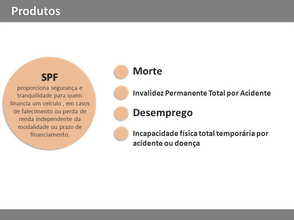 Produtos SPF proporciona segurança e tranquilidade para quem financia um veículo, em casos de falecimento ou perda de renda independente da modalidade ou prazo de financiamento.
