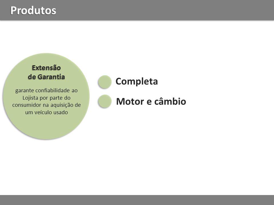 Produtos Extensão de Garantia garante confiabilidade ao Lojista por parte do consumidor na aquisição de um veículo usado Completa Motor e câmbio