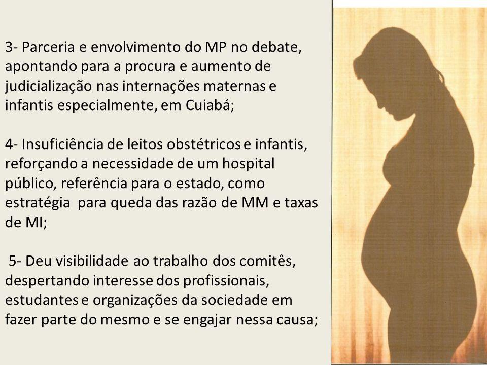 3- Parceria e envolvimento do MP no debate, apontando para a procura e aumento de judicialização nas internações maternas e infantis especialmente, em