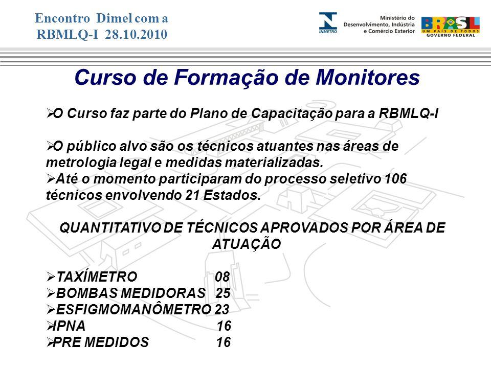 Marca do evento Curso de Formação de Monitores  O Curso faz parte do Plano de Capacitação para a RBMLQ-I  O público alvo são os técnicos atuantes nas áreas de metrologia legal e medidas materializadas.