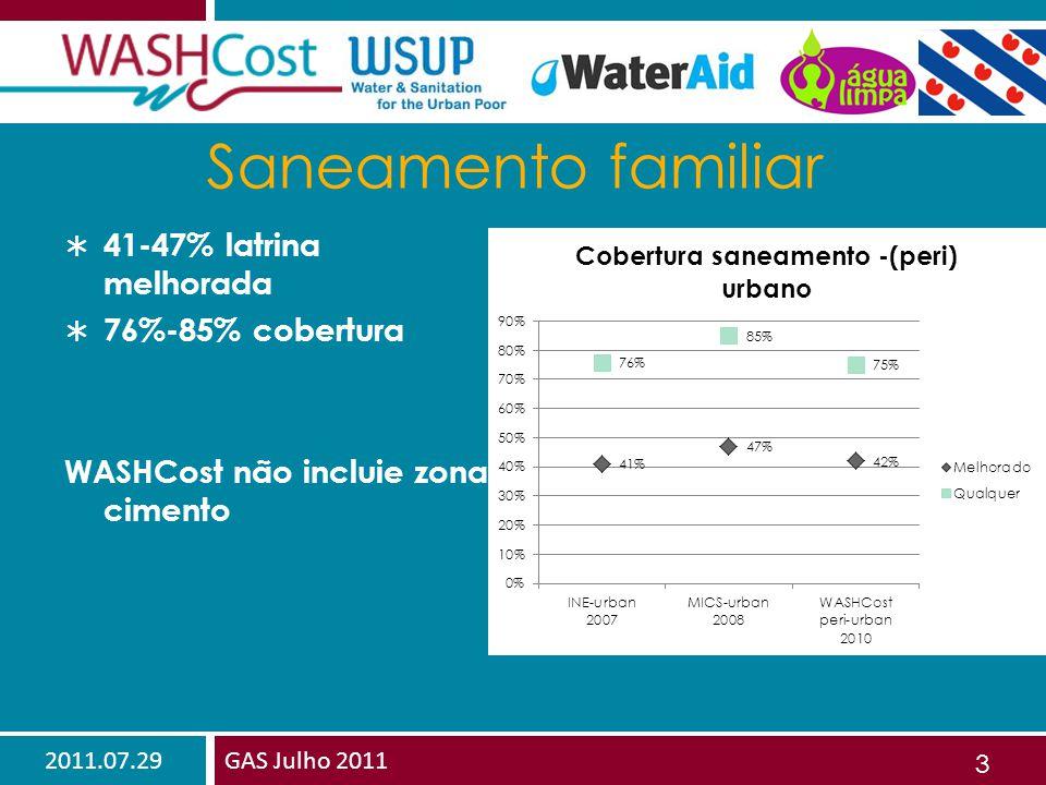 2011.07.29GAS Julho 2011 3 Saneamento familiar  41-47% latrina melhorada  76%-85% cobertura WASHCost não incluie zona cimento