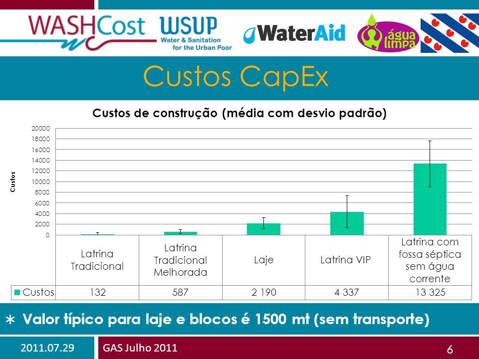 2011.07.29GAS Julho 2011 6 Custos CapEx  Valor típico para laje e blocos é 1500 mt (sem transporte)