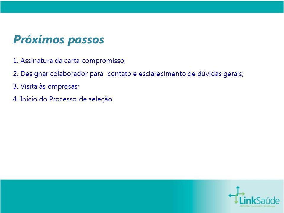 Próximos passos 1. Assinatura da carta compromisso; 2. Designar colaborador para contato e esclarecimento de dúvidas gerais; 3. Visita às empresas; 4.