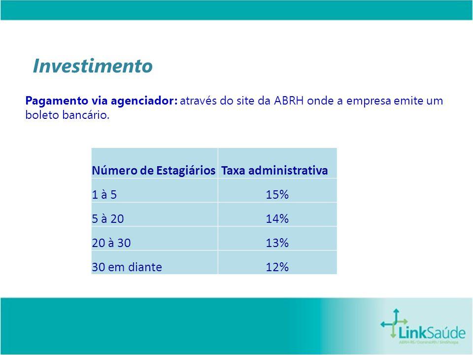 Investimento Pagamento via agenciador: através do site da ABRH onde a empresa emite um boleto bancário. Número de Estagiários Taxa administrativa 1 à