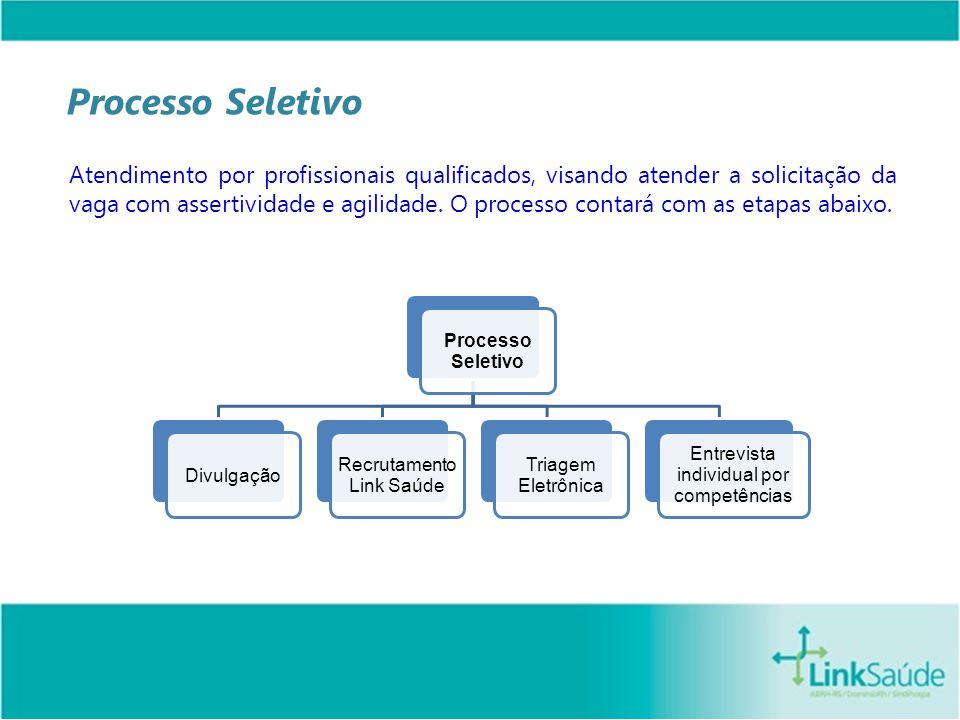 Processo Seletivo Divulgação Recrutamento Link Saúde Triagem Eletrônica Entrevista individual por competências Atendimento por profissionais qualifica