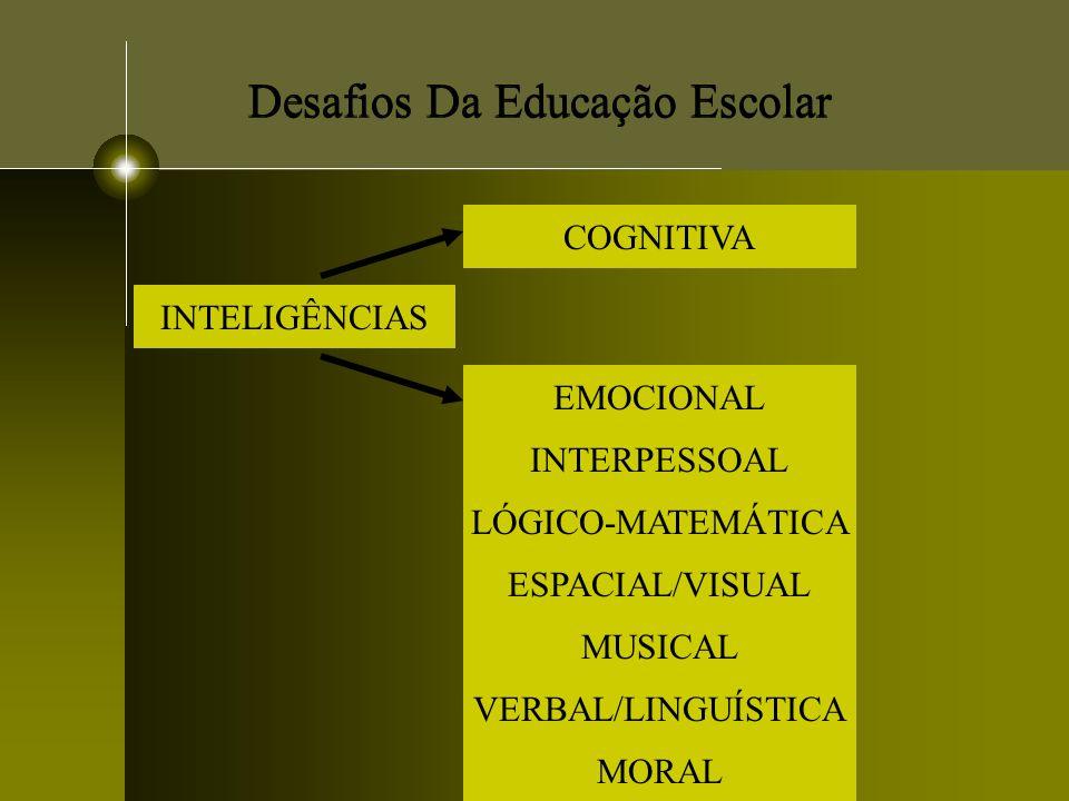 Desafios Da Educação Escolar INTELIGÊNCIAS EMOCIONAL COGNITIVA INTERPESSOAL LÓGICO-MATEMÁTICA ESPACIAL/VISUAL MUSICAL VERBAL/LINGUÍSTICA MORAL