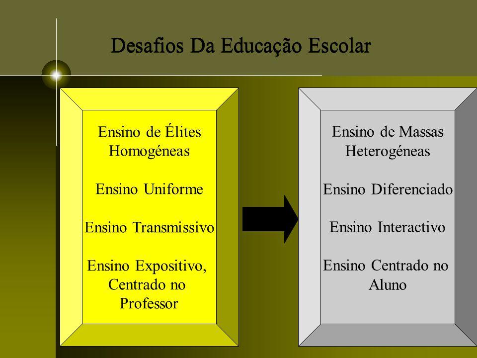Desafios Da Educação Escolar Ensino de Élites Homogéneas Ensino Uniforme Ensino Transmissivo Ensino Expositivo, Centrado no Professor Ensino de Massas
