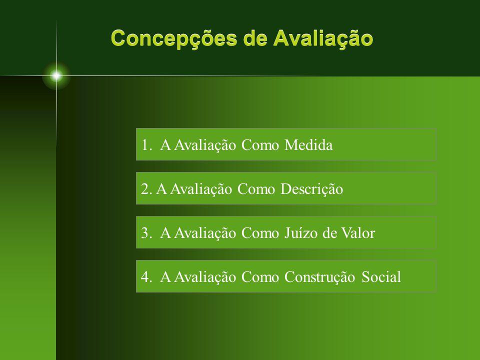 Concepções de Avaliação 1. A Avaliação Como Medida 2. A Avaliação Como Descrição 3. A Avaliação Como Juízo de Valor 4. A Avaliação Como Construção Soc