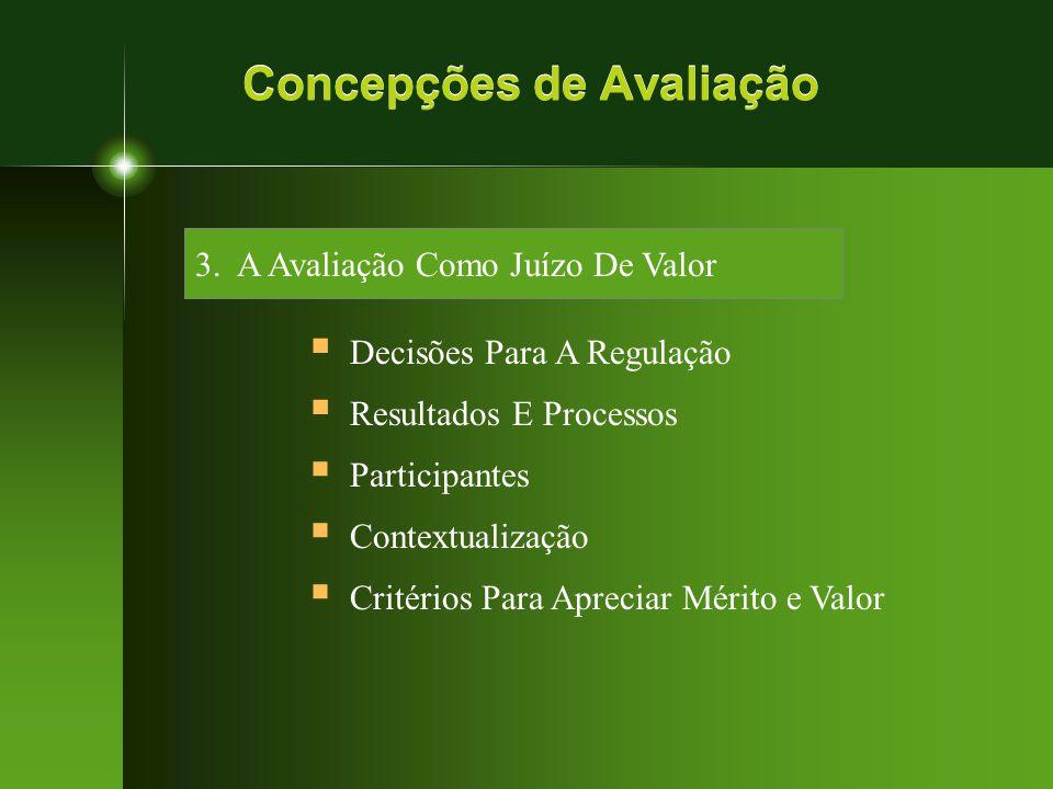 Concepções de Avaliação 3. A Avaliação Como Juízo De Valor  Decisões Para A Regulação  Resultados E Processos  Participantes  Contextualização  C