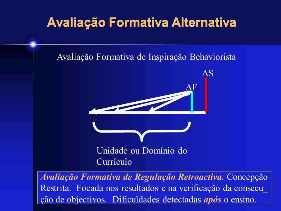Avaliação Formativa Alternativa Avaliação Formativa de Inspiração Behaviorista AF AS Unidade ou Domínio do Currículo Avaliação Formativa de Regulação