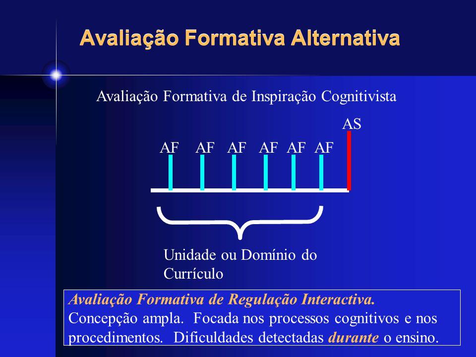 Avaliação Formativa Alternativa Avaliação Formativa de Inspiração Cognitivista AF AS Unidade ou Domínio do Currículo Avaliação Formativa de Regulação