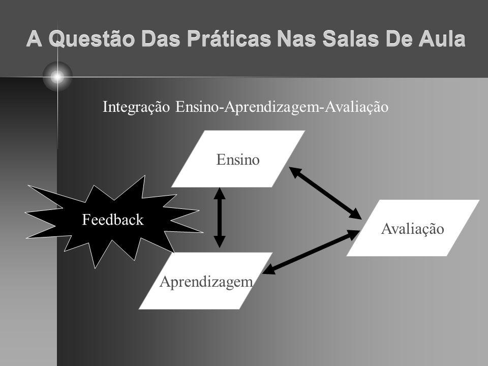 A Questão Das Práticas Nas Salas De Aula Ensino Avaliação Aprendizagem Feedback Integração Ensino-Aprendizagem-Avaliação
