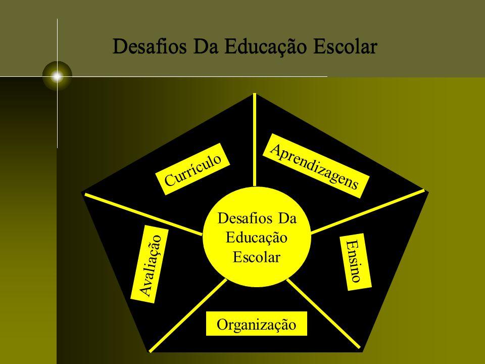 Desafios Da Educação Escolar Desafios Da Educação Escolar Currículo Avaliação Aprendizagens Organização Ensino