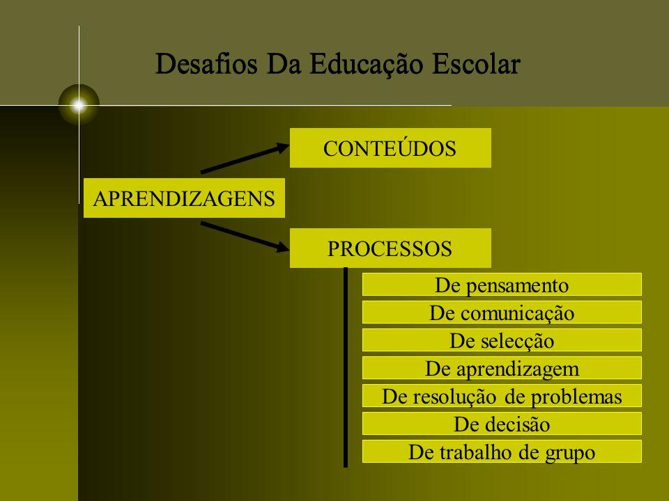 Desafios Da Educação Escolar APRENDIZAGENS PROCESSOS CONTEÚDOS De pensamento De comunicação De selecção De aprendizagem De resolução de problemas De d
