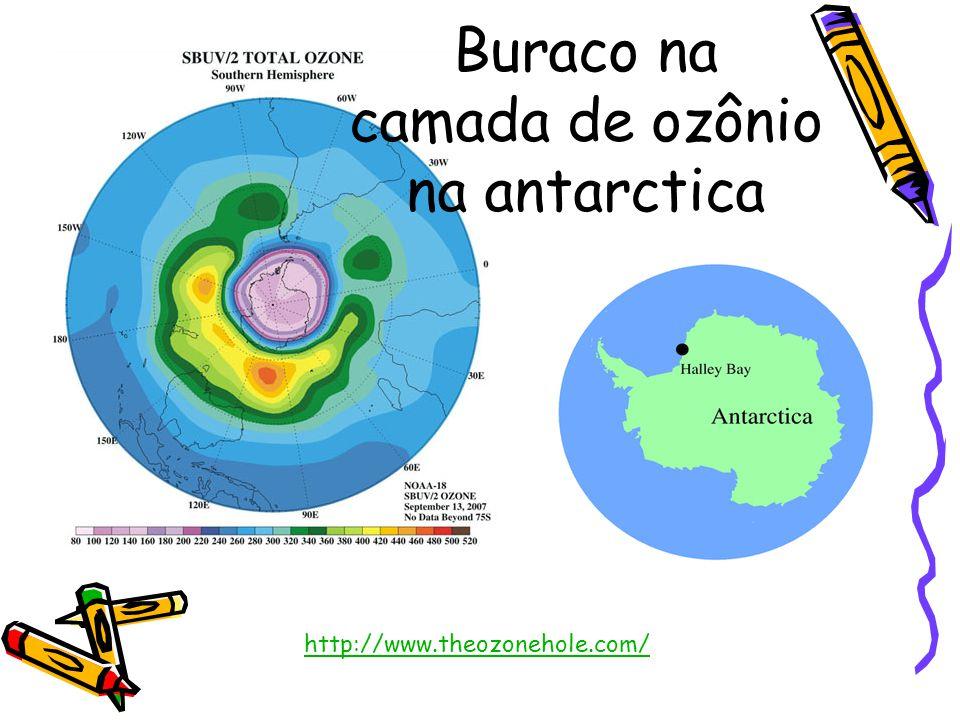 CUIDADO!!! O buraco na camada de ozônio não esquenta a terra.
