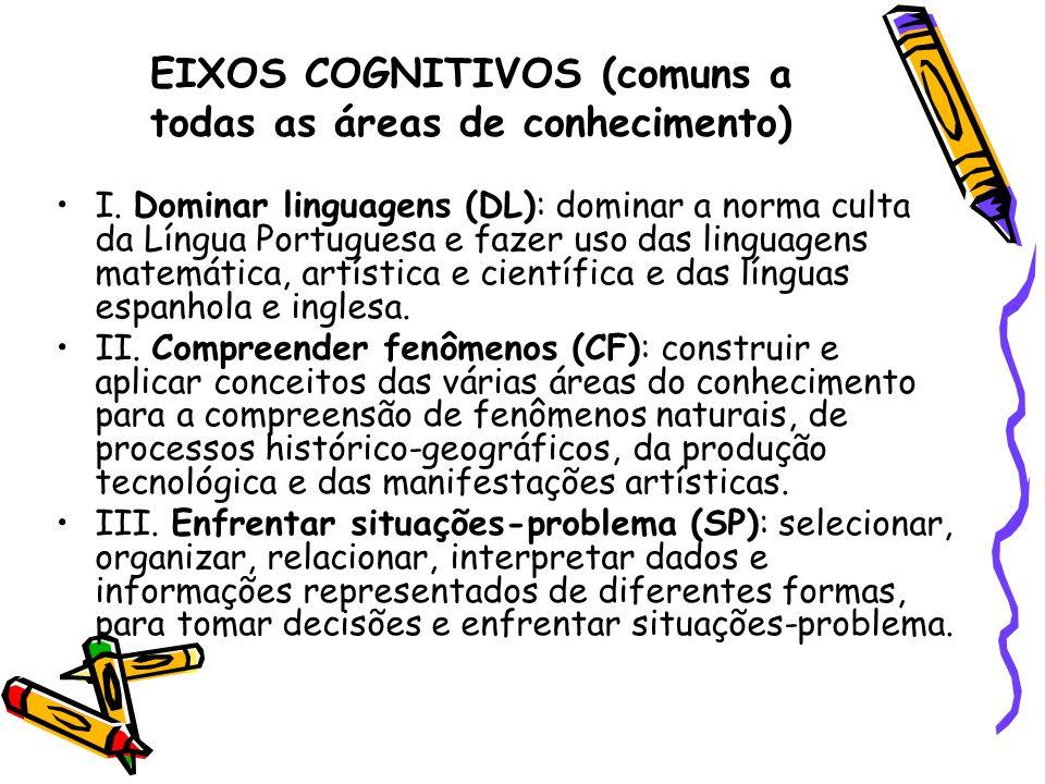 EIXOS COGNITIVOS (comuns a todas as áreas de conhecimento) I.