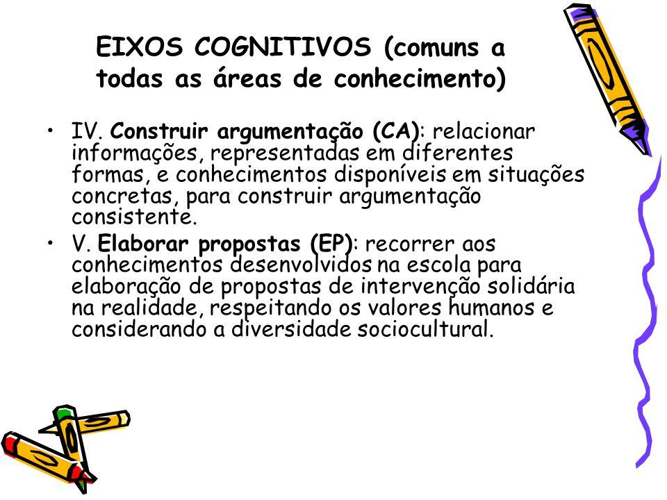 EIXOS COGNITIVOS (comuns a todas as áreas de conhecimento) I. Dominar linguagens (DL): dominar a norma culta da Língua Portuguesa e fazer uso das ling