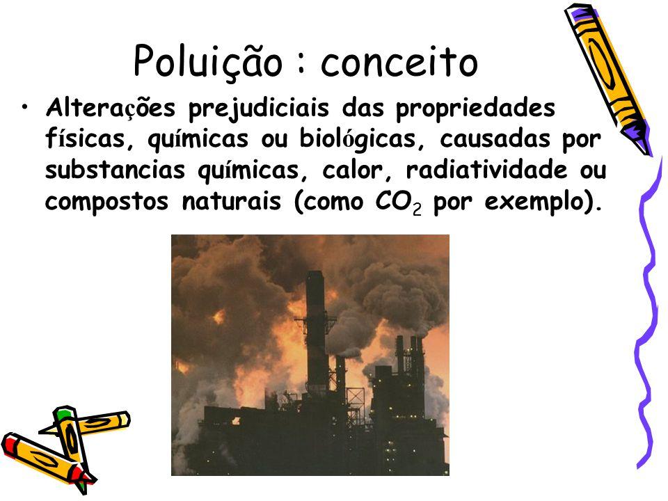 Poluição : conceito Altera ç ões prejudiciais das propriedades f í sicas, qu í micas ou biol ó gicas, causadas por substancias qu í micas, calor, radiatividade ou compostos naturais (como CO 2 por exemplo).