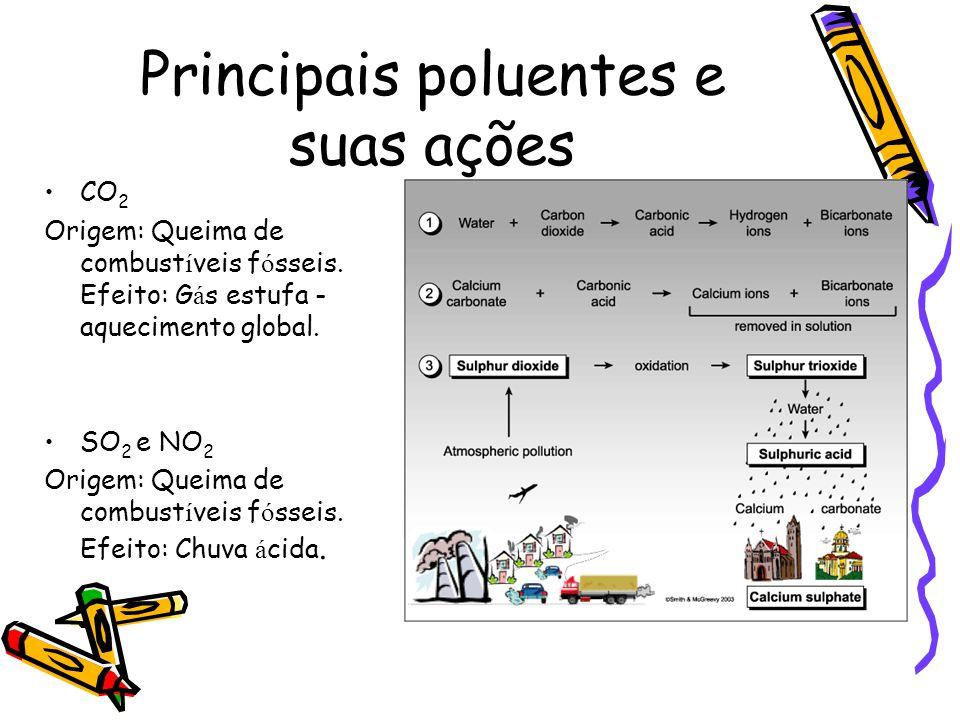 Principais poluentes e suas ações CO 2 Origem: Queima de combust í veis f ó sseis.