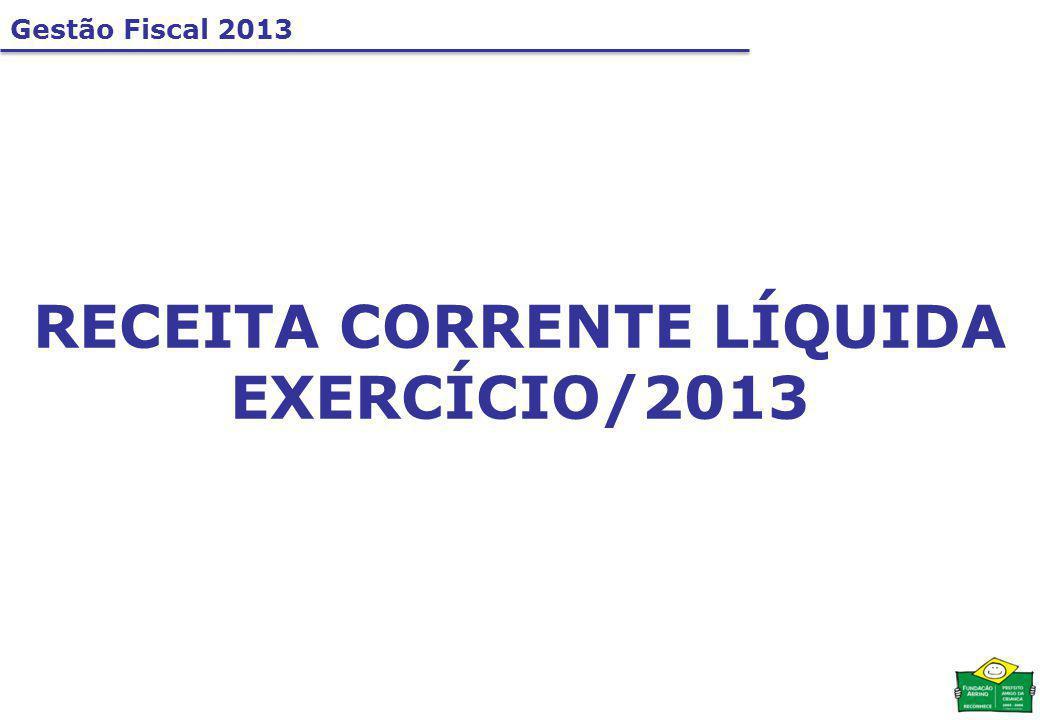 RECEITA CORRENTE LÍQUIDA EXERCÍCIO/2013